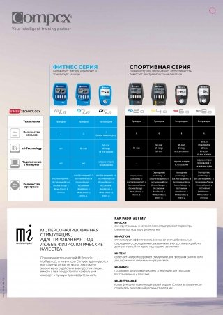 Электростимулятор мышц COMPEX SP 8.0 WOD
