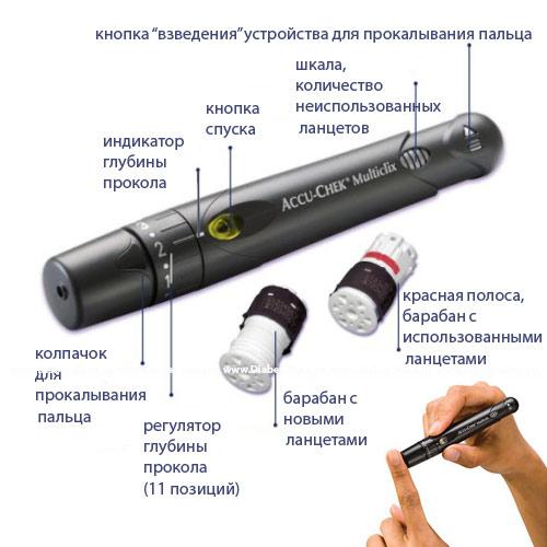 Ручка прокалыватель для ланцетов